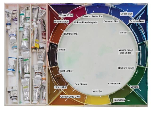 Palette Diagram01